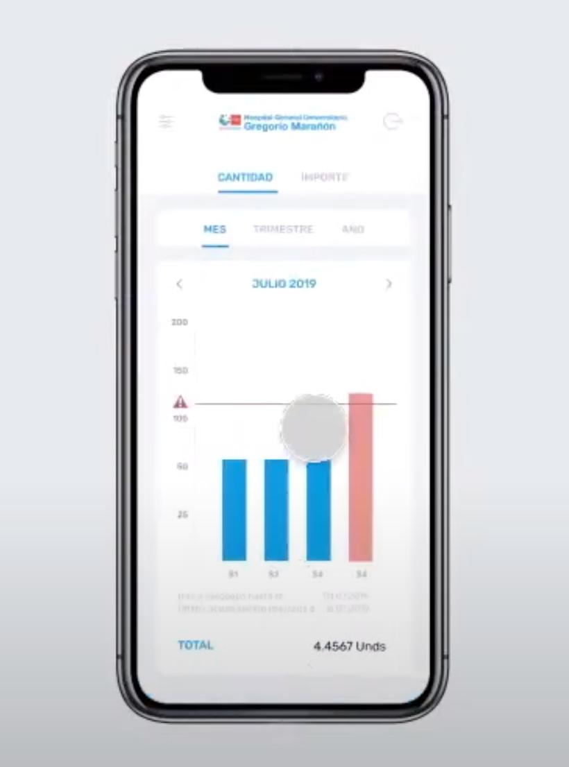 Control de los costes a través de la app